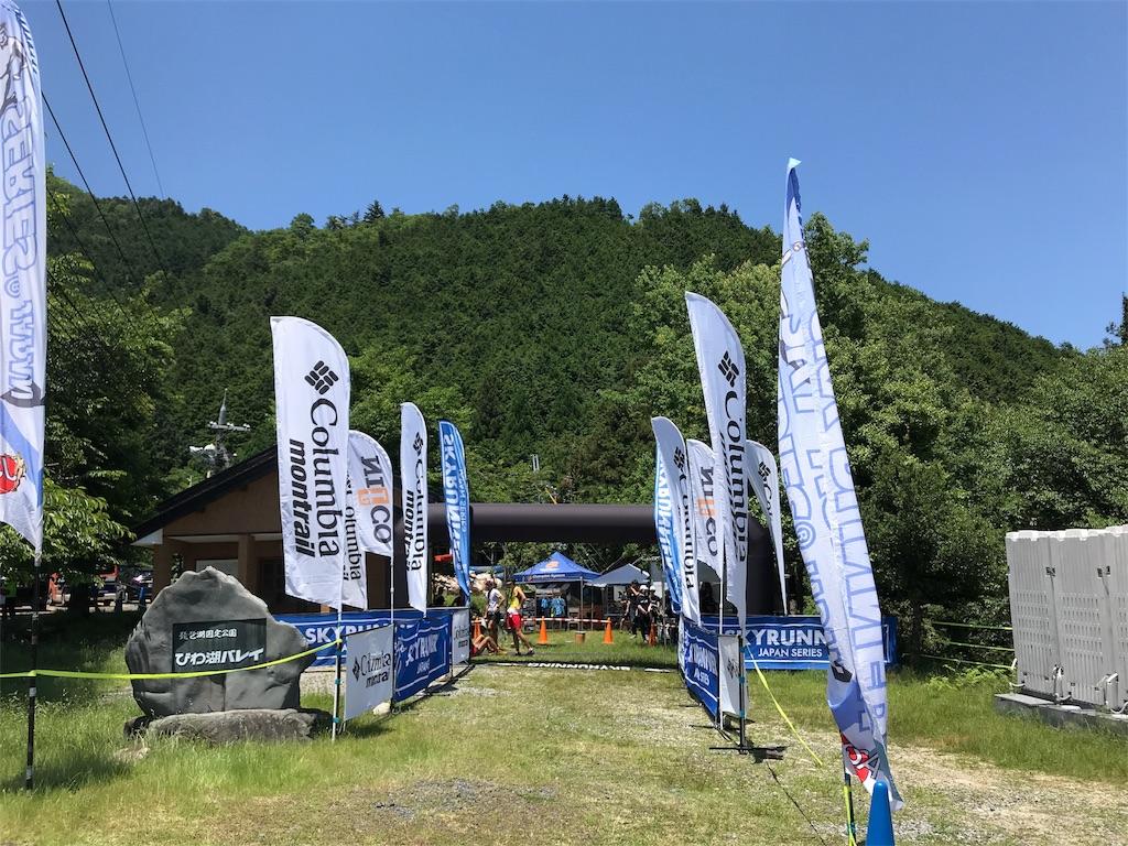 f:id:nagakawara:20180603054740j:image