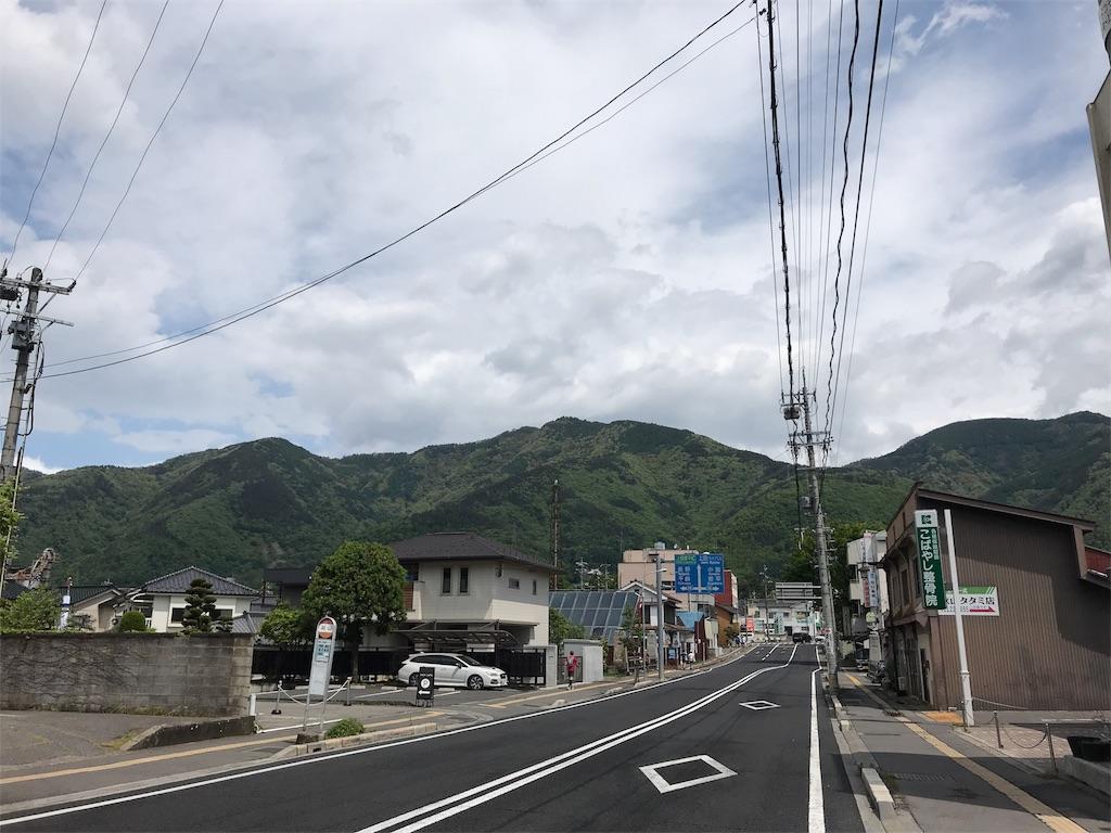 f:id:nagakawara:20180608165127j:image