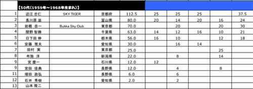 f:id:nagakawara:20181103200915j:plain