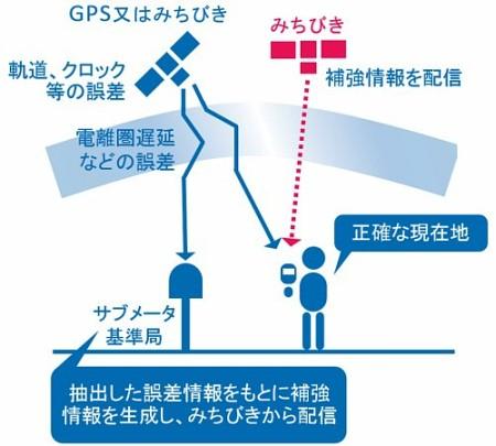 f:id:nagakawara:20181110185633j:plain