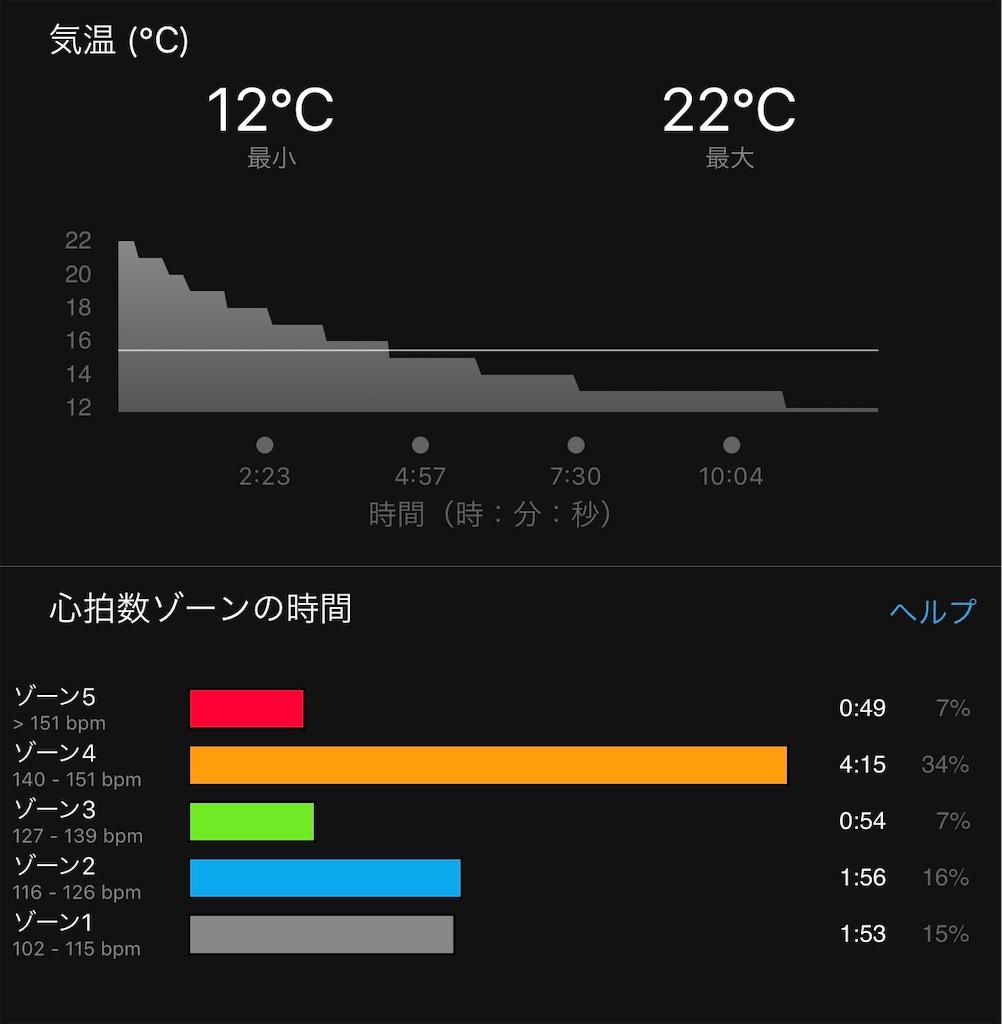 f:id:nagakawara:20181221121422j:image