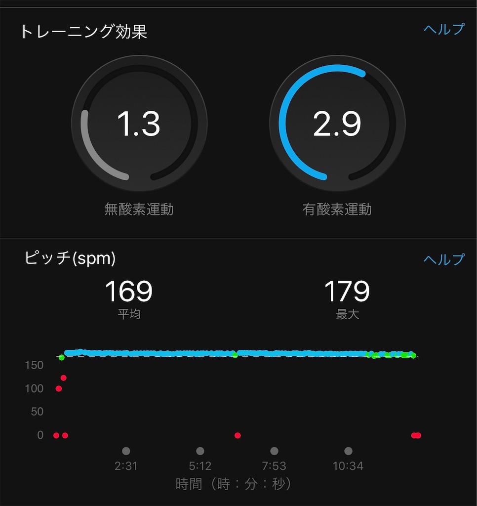 f:id:nagakawara:20181221121857j:image