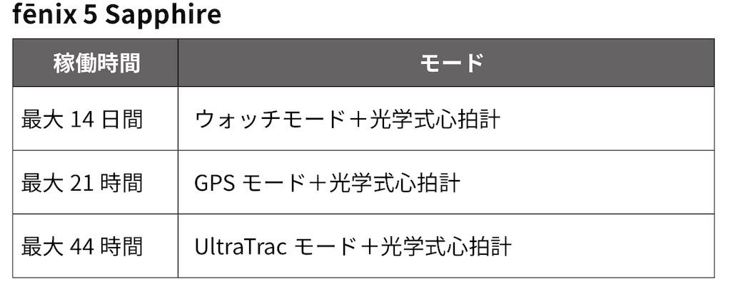 f:id:nagakawara:20181222090845j:image