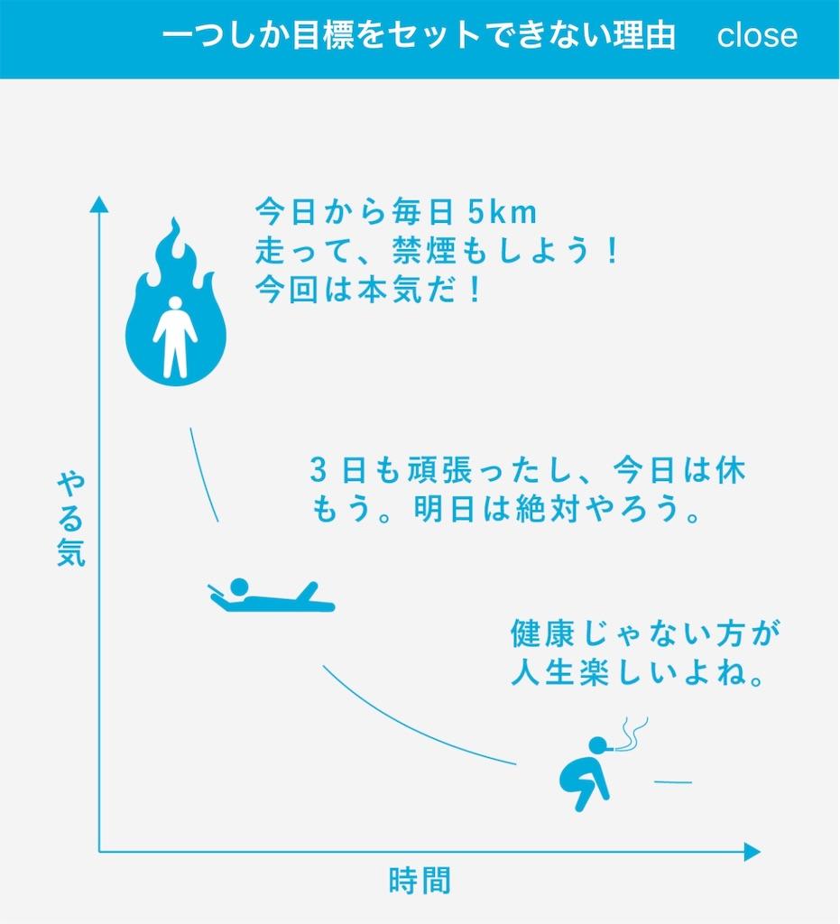f:id:nagakawara:20190104143438j:image:w250