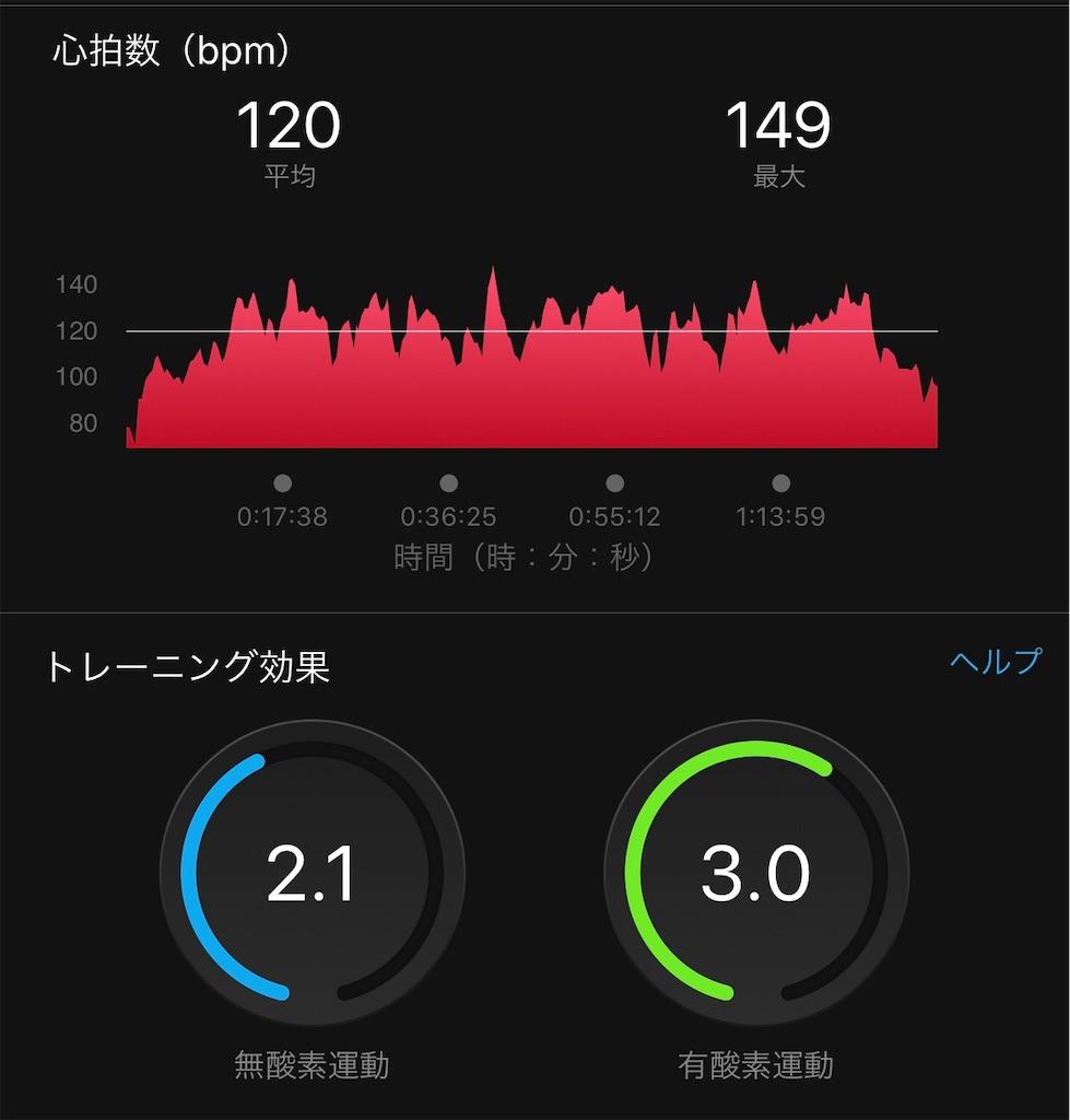f:id:nagakawara:20190105201233j:image