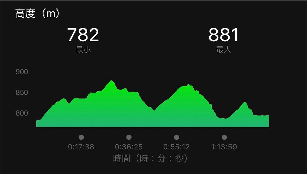 f:id:nagakawara:20190105201236j:image