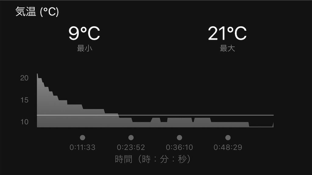 f:id:nagakawara:20190108140757j:image