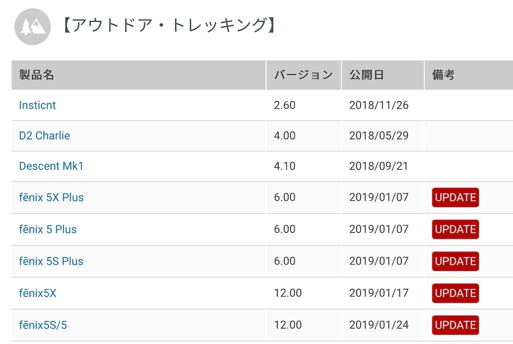 f:id:nagakawara:20190128110210j:image