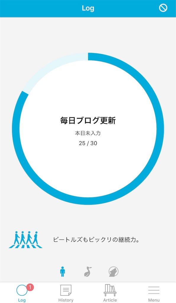 f:id:nagakawara:20190202231003j:image