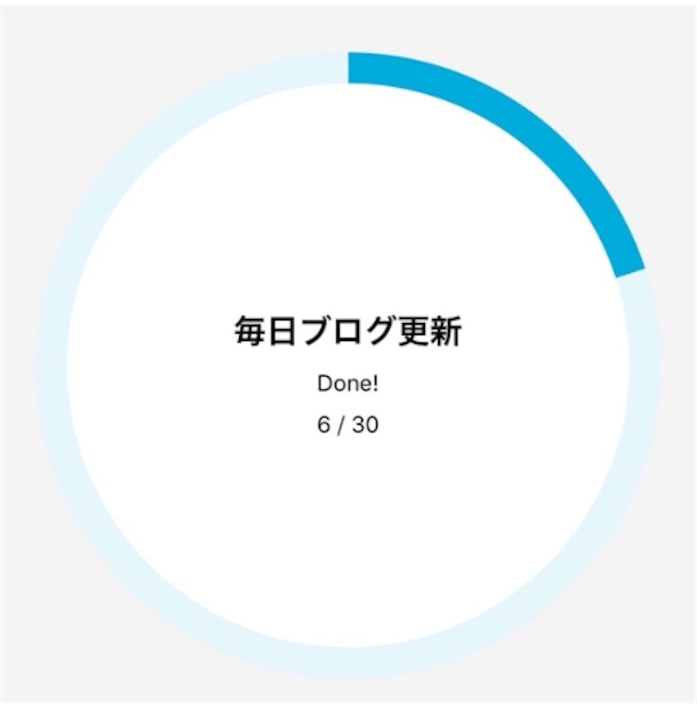 f:id:nagakawara:20190202232326j:image:w500