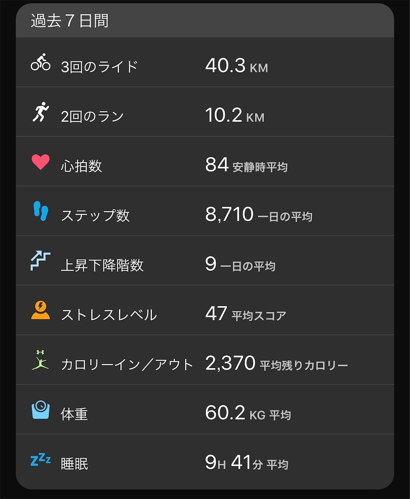 f:id:nagakawara:20190211122217j:image