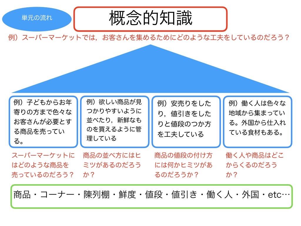 f:id:nagakenT:20200217034436j:plain