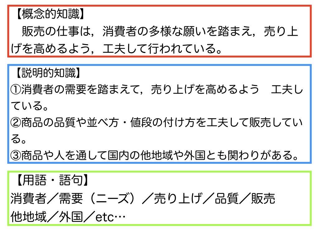 f:id:nagakenT:20200217040634j:plain