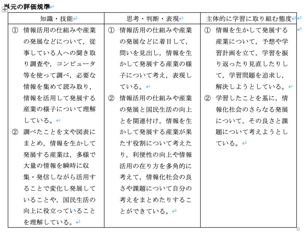 f:id:nagakenT:20200224074932p:plain