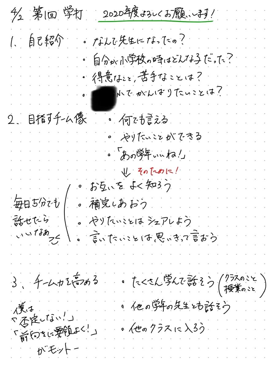f:id:nagakenT:20200404082116j:plain