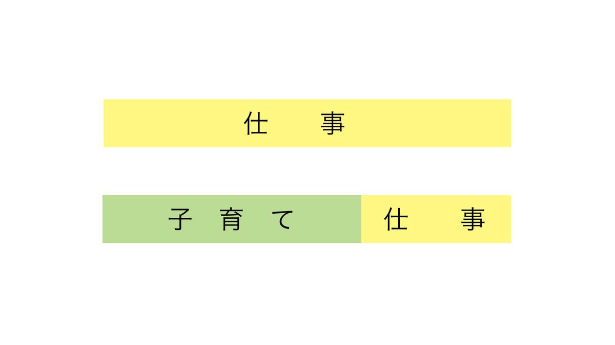 f:id:nagakenT:20200527144639j:plain