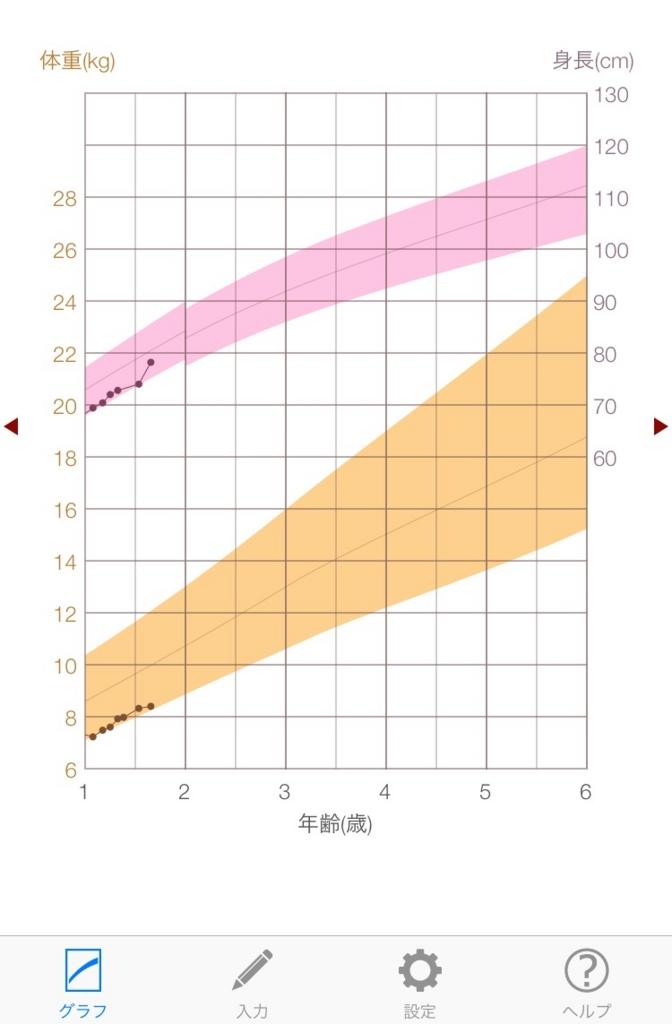 f:id:nagameikuji:20170323004155j:plain