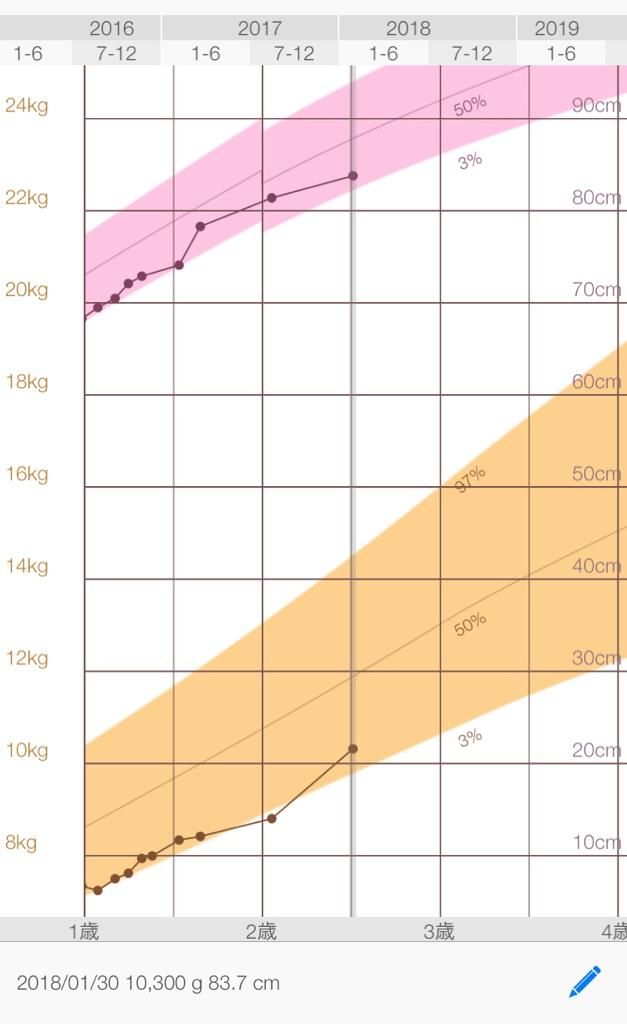 f:id:nagameikuji:20180220071815j:plain