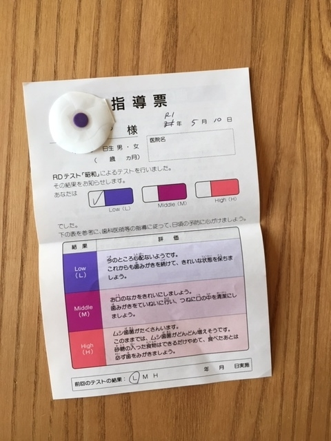 f:id:nagameikuji:20190515011730j:plain