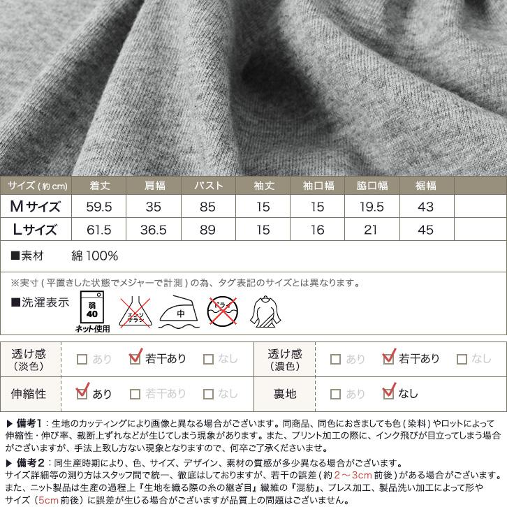 f:id:naganegi222:20170706074733p:plain