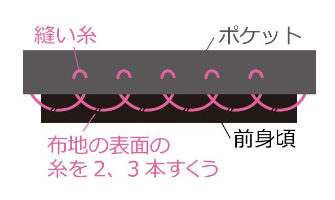 f:id:naganegi222:20170711095001j:plain