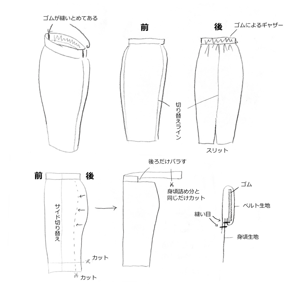 f:id:naganegi222:20170717081006j:plain