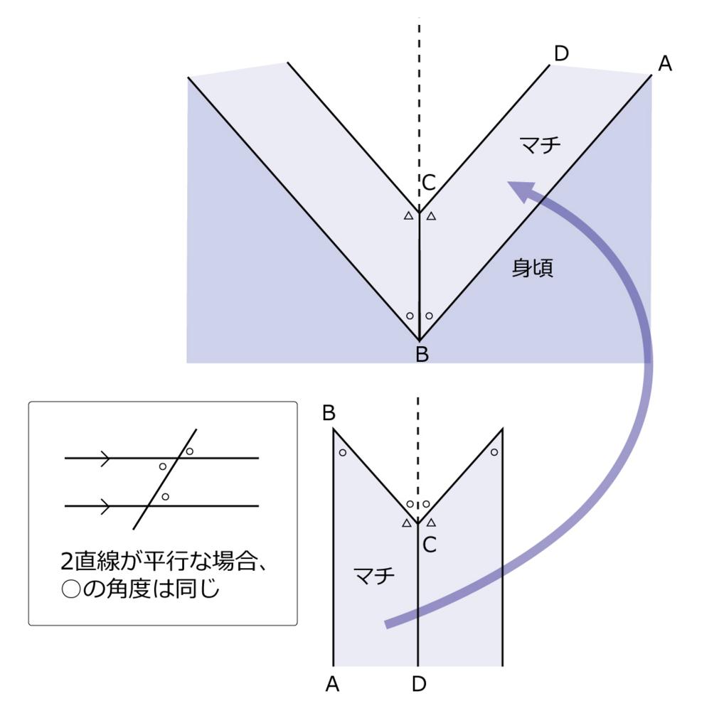 f:id:naganegi222:20170721090307j:plain