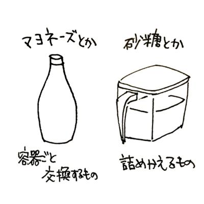 f:id:naganegi222:20170809034018j:plain