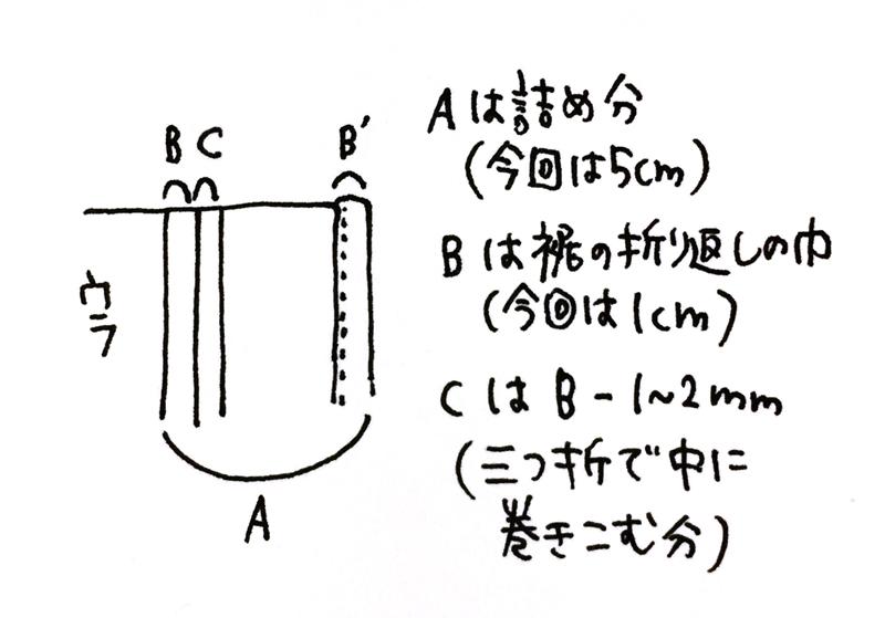 f:id:naganegi222:20170909192908j:plain
