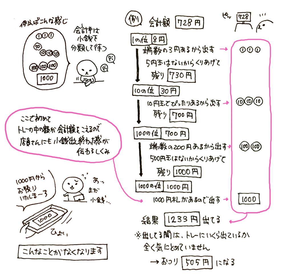 f:id:naganegi222:20170913060225j:plain