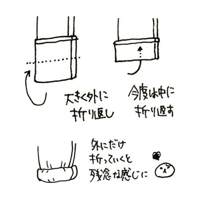 f:id:naganegi222:20170915103343j:plain