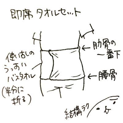 f:id:naganegi222:20170918004914j:plain