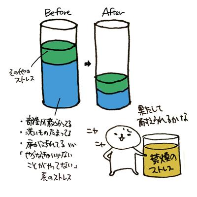 f:id:naganegi222:20171004031549j:plain