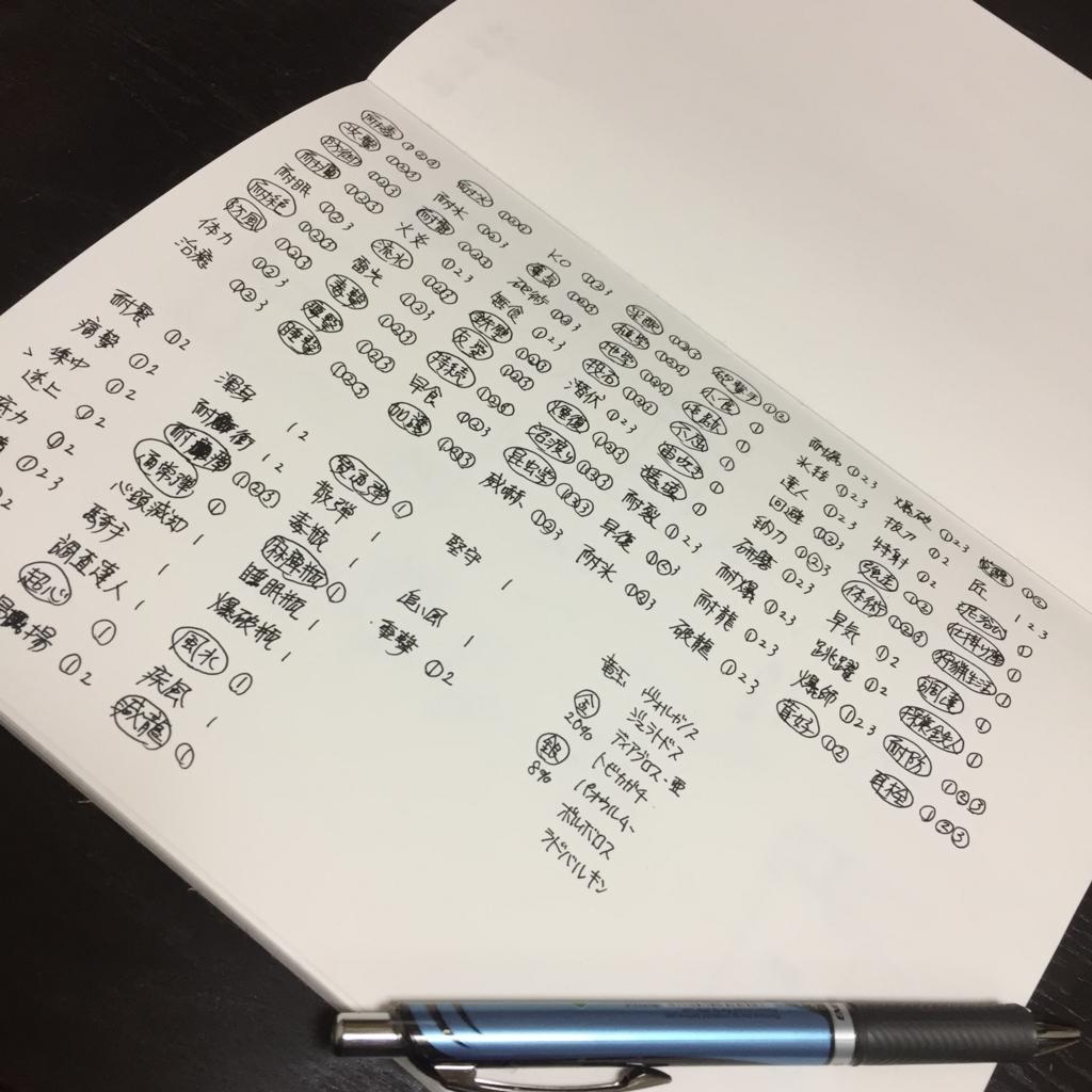 f:id:naganegi222:20180414055012j:plain