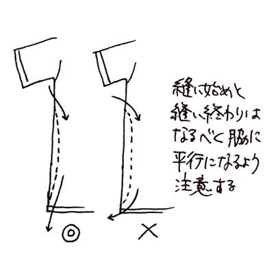 f:id:naganegi222:20180728202801j:plain