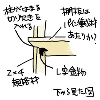 f:id:naganegi222:20181101204834j:plain