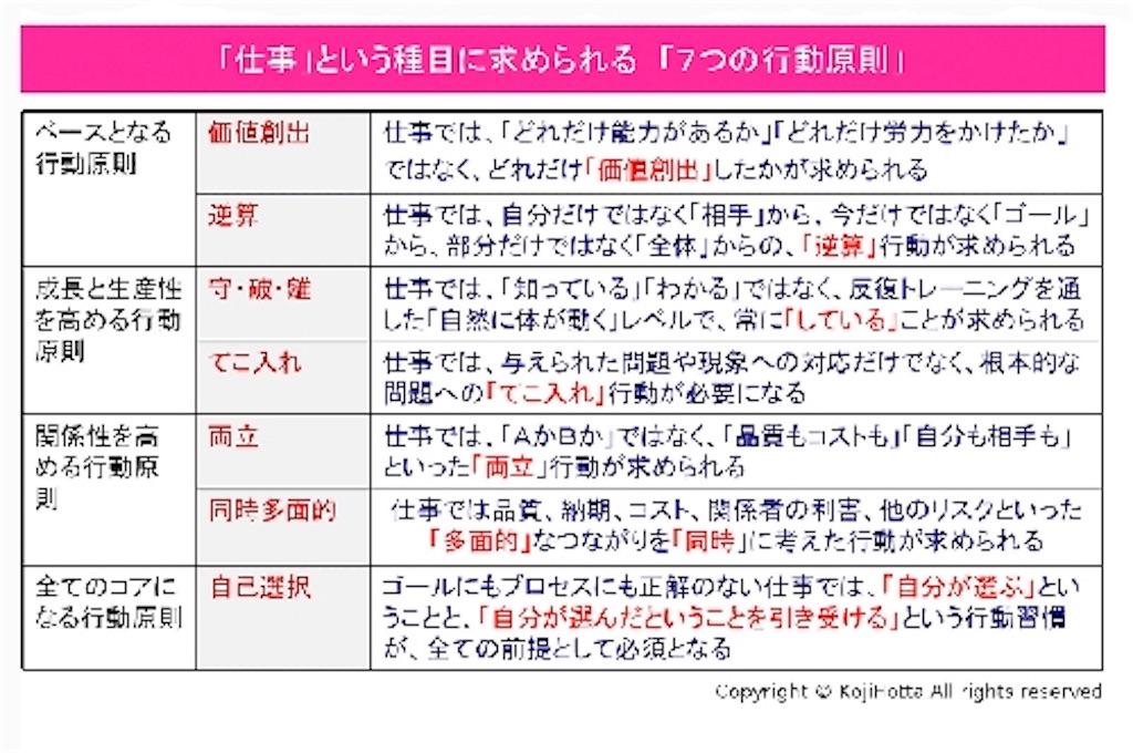 f:id:naganegi222:20181210194006j:image