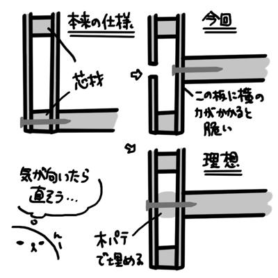 f:id:naganegi222:20181231075446j:plain