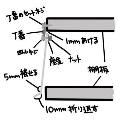 f:id:naganegi222:20181231085606j:plain