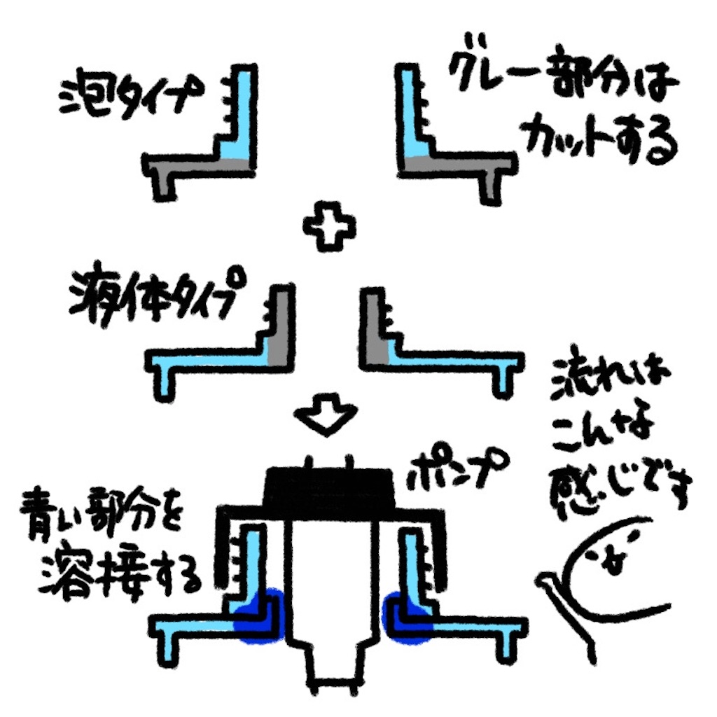 f:id:naganegi222:20200807093916j:image