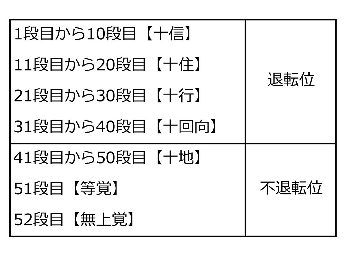 f:id:naganodew:20200211150423j:plain