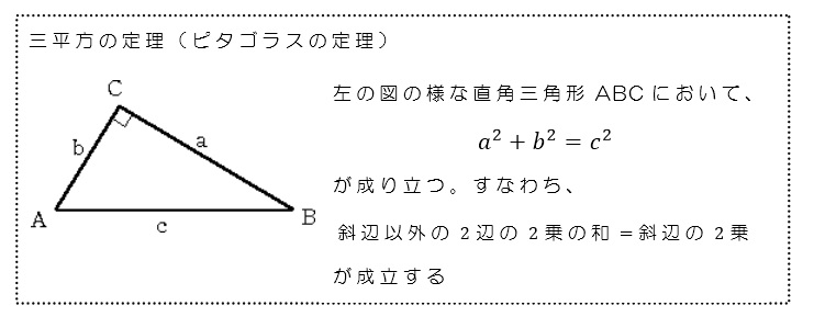 f:id:naganomath:20150307045239j:plain