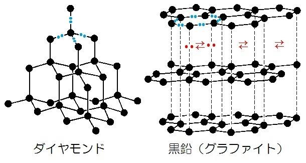 f:id:naganomath:20171007204211j:plain