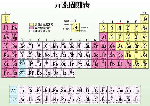 元素周期表(15族)