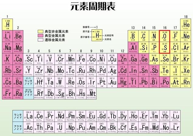 元素周期表(16族)