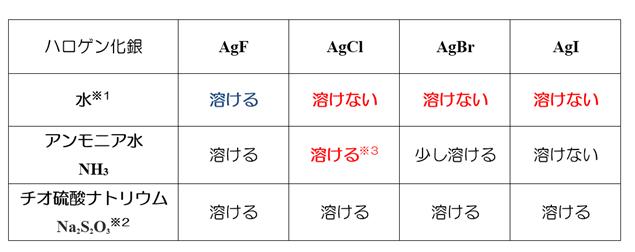 2013-05-01_1322