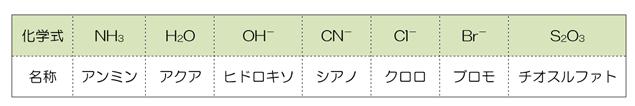 2013-06-10_1700