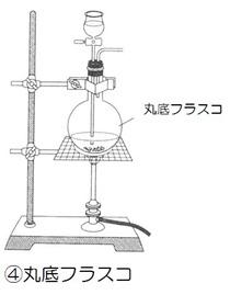 気体発生装置(加熱あり)
