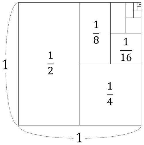 f:id:naganomath:20180609063042p:plain