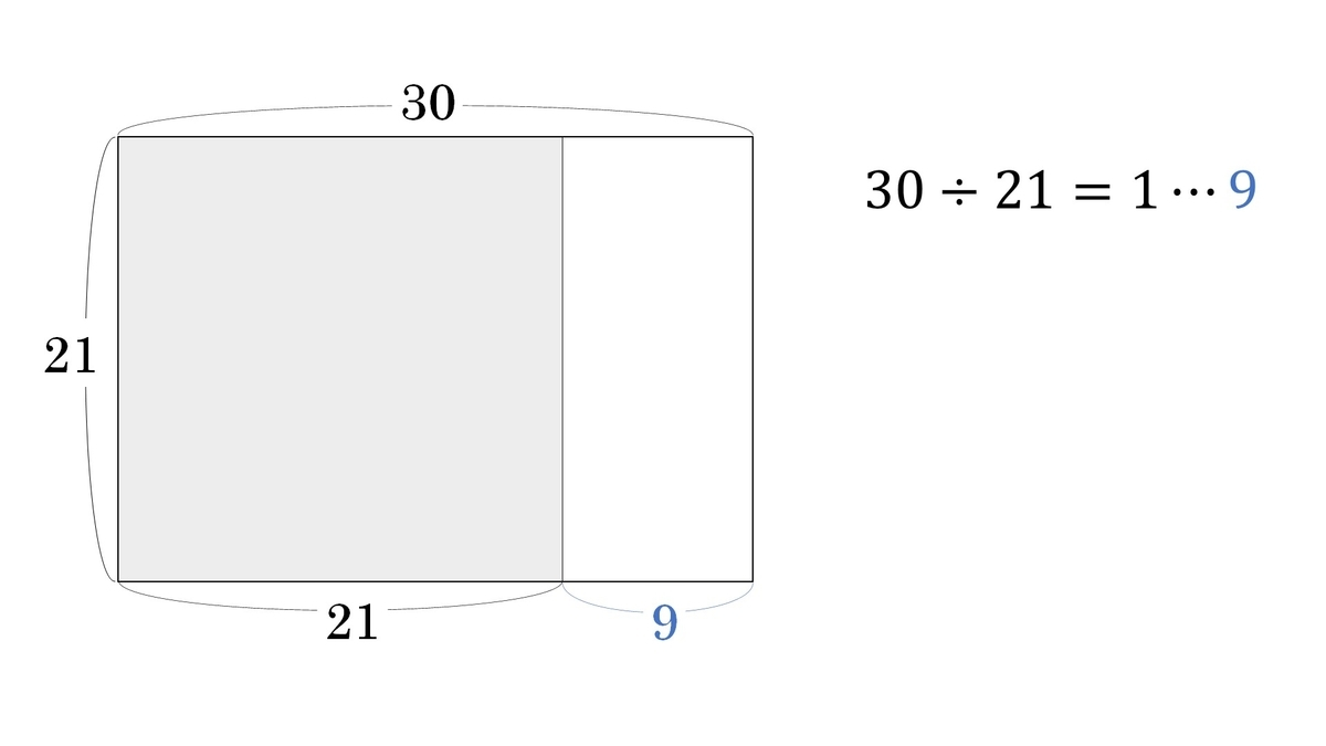 f:id:naganomath:20200511074929j:plain